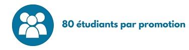 nombre d'étudiant par promotion