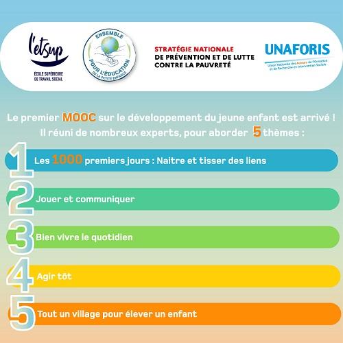 """Les 5 thèmes du MOOC Petite enfance """"Parle-moi...!"""""""